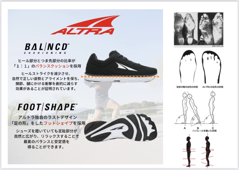 正しいランニングフォームを実現するALTRAの2つの大きな特徴「バラスクッション」&「フットシェイプ」