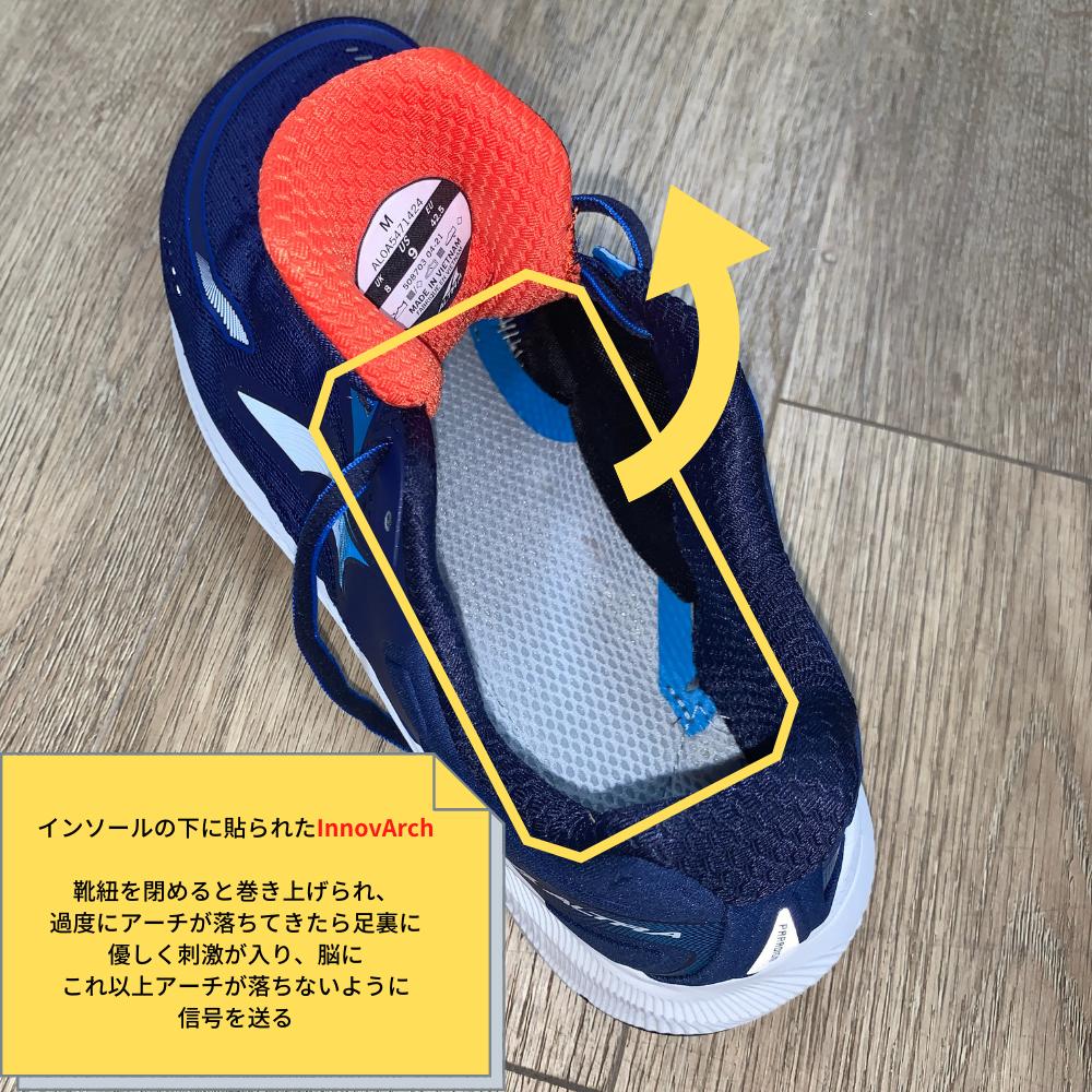 インソールの下に貼られたイノバーチ。靴紐を閉めると巻き上げられ、優しく刺激が入り、脳に信号を送る。