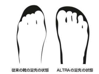 ALTRA PARADIGM5 マックスクッションXバランスクッション(ゼロドロップ)